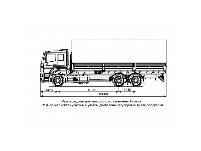 КАМАЗ 65207-87 (S5)