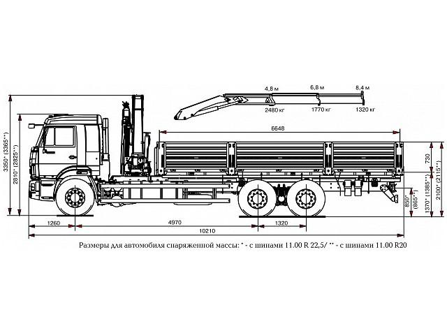 Бортовой автомобиль 6586-301-01 с КМУ PALFINGER INMAN IM-150 на шасси КАМАЗ-65117