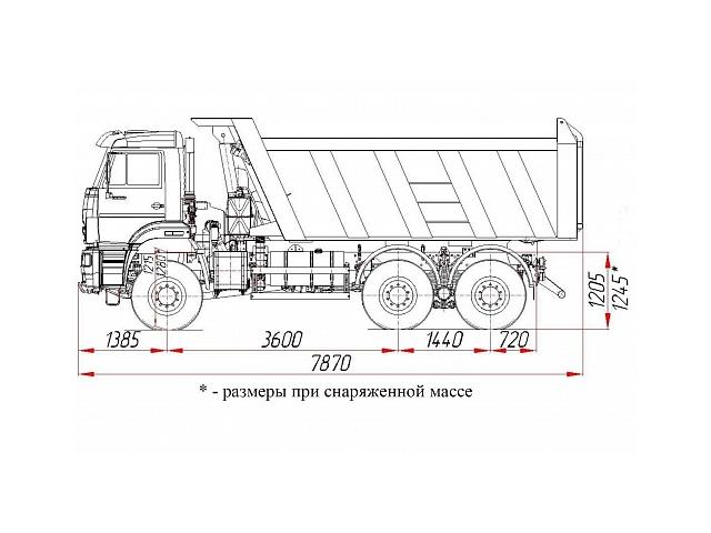 КАМАЗ 6522-53