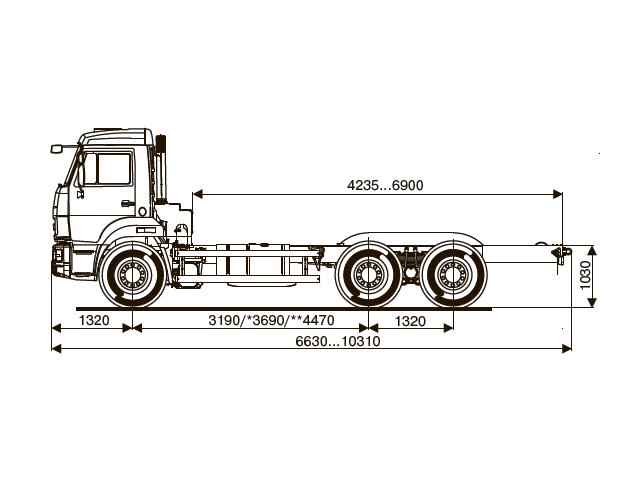 ШАССИ КАМАЗ 65115-48 (А5)